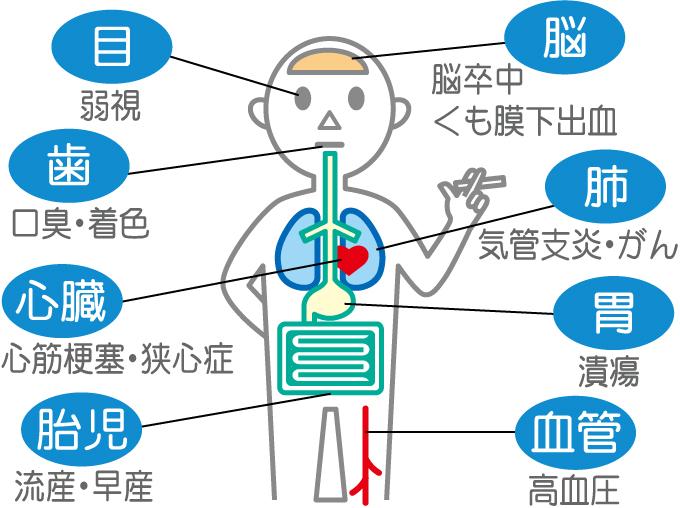 nk-health