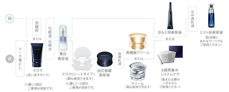 step_3_02